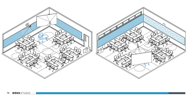 Classroom Design Requirements ~ Dvc designing new classrooms for the future inquirer